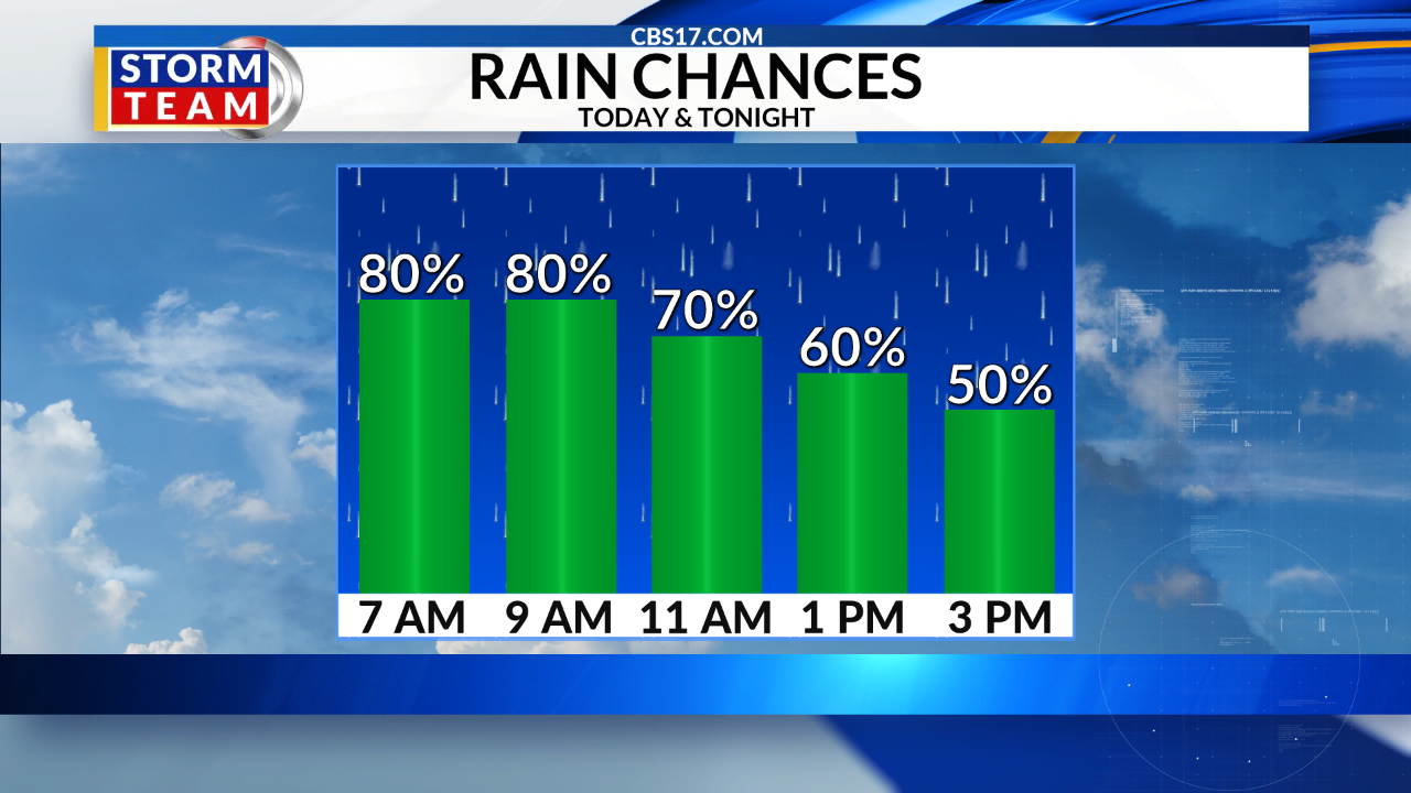 PH RAIN_CHANCES_1550831891569.png.jpg