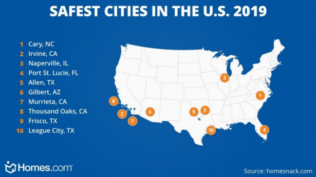 Cary is safest place to live in US, report says